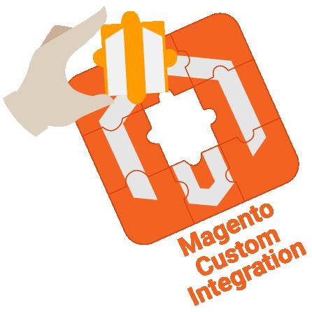Magento Custom Integrations