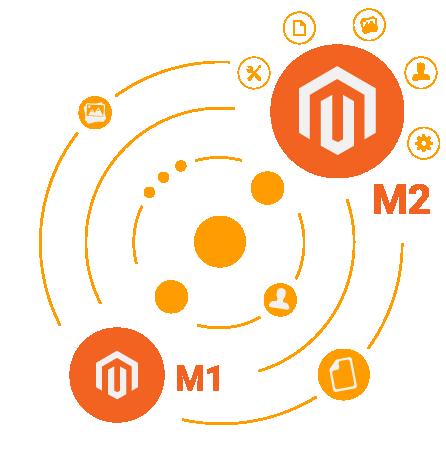 Magento migration services to Magento 2